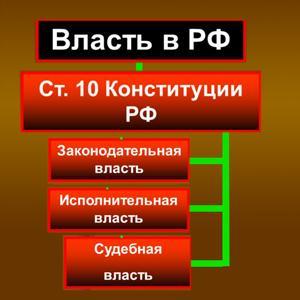Органы власти Калининграда