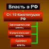 Органы власти в Калининграде